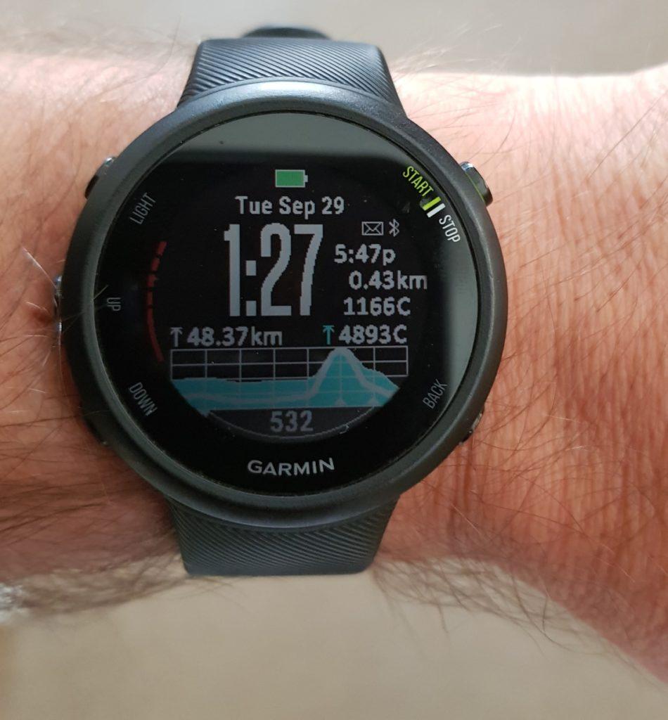 Best Watch - Heart Rate Zone Training